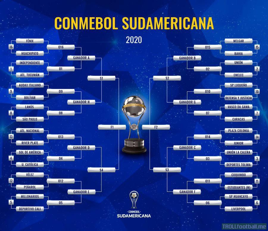 CONMEBOL Sudamericana Round of 32 Draw