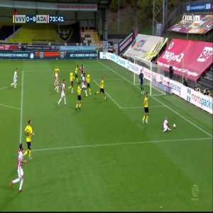 VVV Venlo 0-[10] Ajax | Klaas Jan Huntelaar 74' Penalty