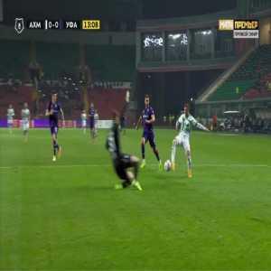 Akhmat Grozny 1-0 Ufa - Bernard Berisha penalty 14'