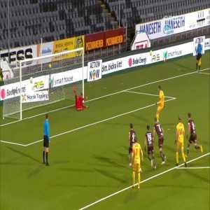 Bodø/Glimt 1-0 Mjøndalen - Kasper Junker PK 16'