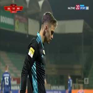 Górnik Łęczna 1-0 Miedź Legnica - Bartosz Śpiączka 90+4' (Polish I liga)