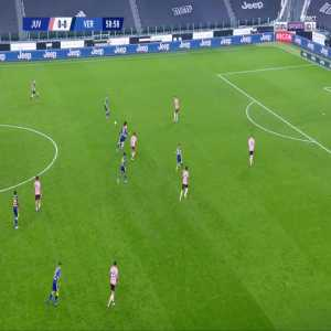 Juventus 0-1 Verona - Andrea Favilli 60'