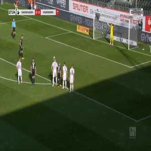 Sandhausen 0-1 Paderborn - Dennis Srbeny PK 28'