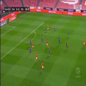 Benfica 1-0 Belenenses - Haris Seferović 6'