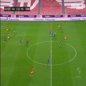 Benfica 2-0 Belenenses SAD - Darwin Nunez 75'
