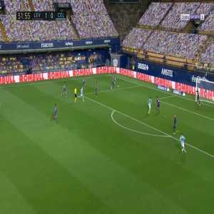 Levante 1-[1] Celta Vigo - Sergio Carreira 52'