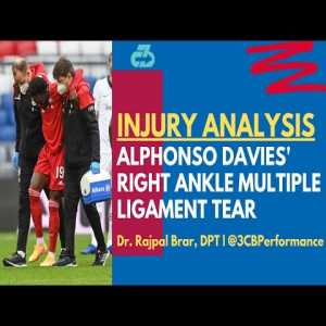 [OC] Explaining Alphonso Davies' right ankle multi-ligament injury, return timeline, and a key silver lining