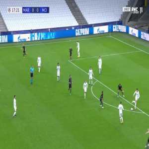 Marseille 0 - [1] Manchester City - Ferran Torres 18'