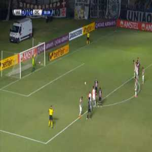 Beycker Velasquez (Caracas) penalty save against Vasco 59'