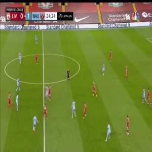 Henderson opportunity vs West Ham