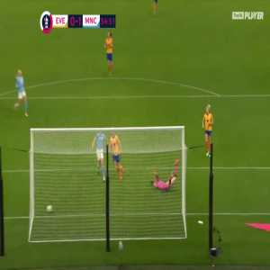 Nice save by Sandy MacIver (Everton Women) vs Man City