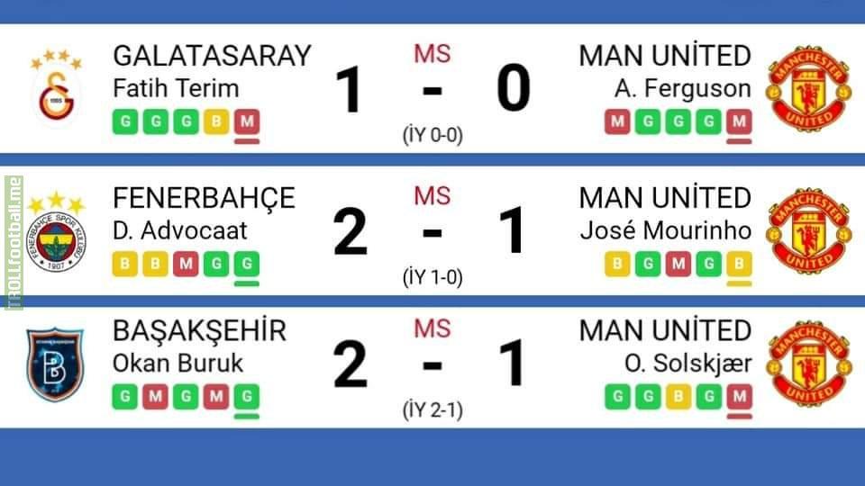 Last 3 matches of ManU in Turkey