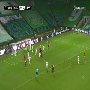 Celtic 0-[1] Sparta Prague: Lukas Julis 26'