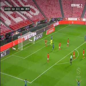 Benfica 0-2 Braga - Francisco Moura 50'