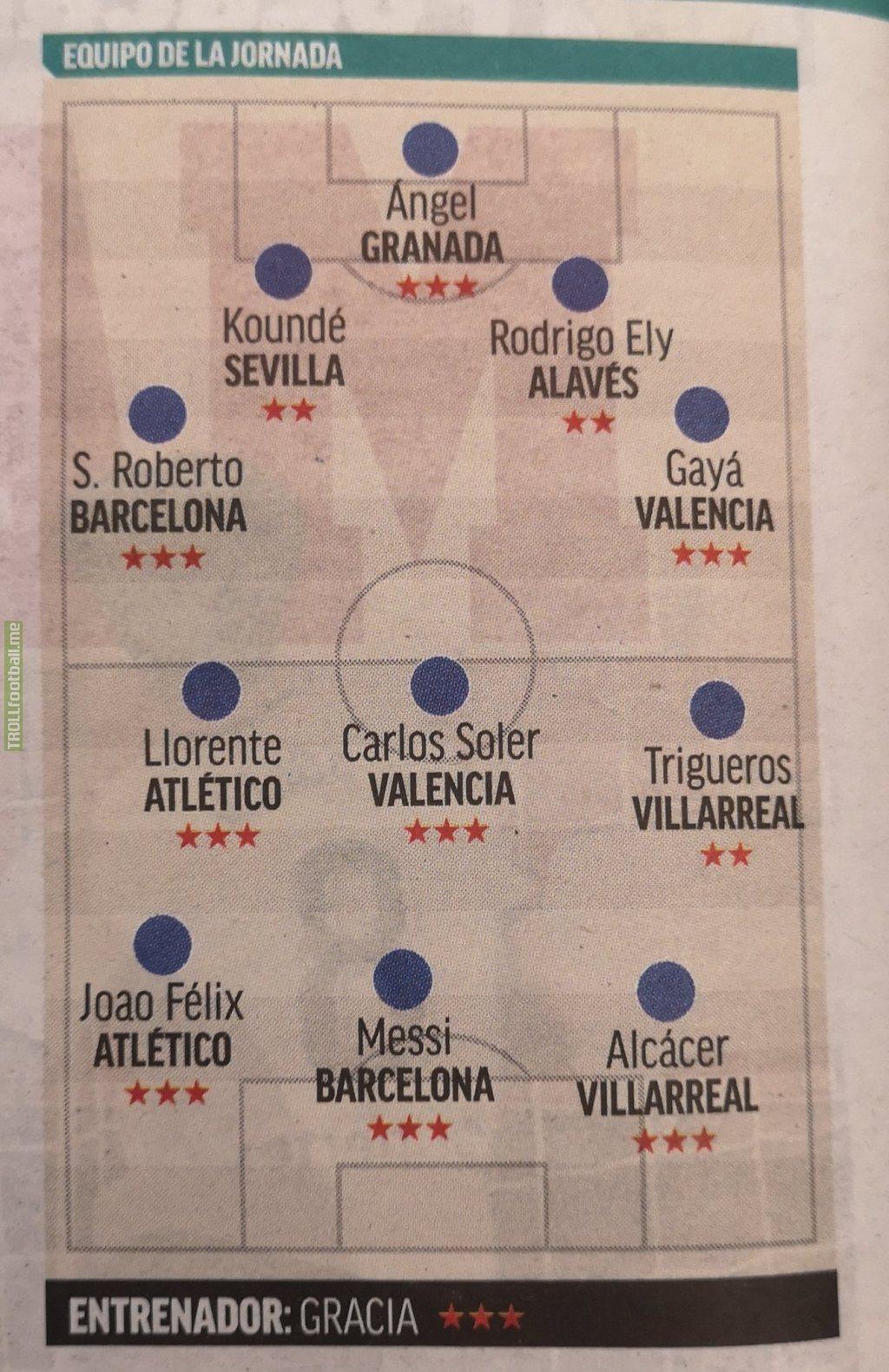 Marca's La Liga Team of the Weekend
