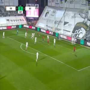 Portugal U21 1-0 Belarus U21 - Maxim Myakish OG 3'