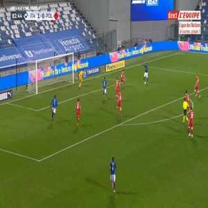 Italy 2-0 Poland - Domenico Berardi 84'