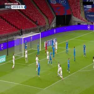 England [1] - 0 Iceland - Declan Rice 20'