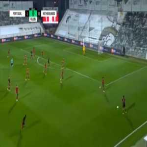 Portugal U21 1-[1] Netherlands U21 - Cody Gakpo 42'