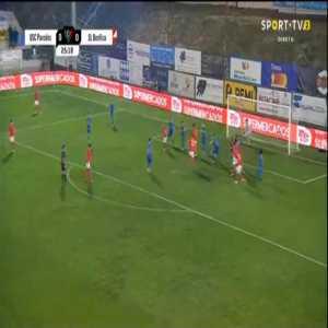 Paredes 0-1 Benfica - Andreas Samaris 26'