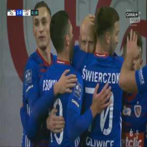 Piast Gliwice 2-0 Lechia Gdańsk - Jakub Czerwiński 32' (Polish Ekstraklasa) Media