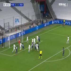 Marseille 0-1 FC Porto - Zaidu Sanusi 39'