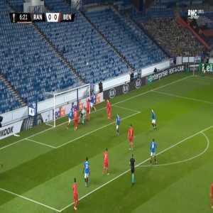 Rangers 1-0 Benfica - Scott Arfield 7'