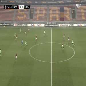 Sparta Praha 0-1 Celtic - Odsonne Edouard 15'