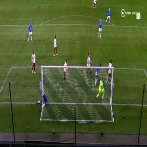 UEFA Europa League - Molde 0 - 0 Arsenal - 1st Half Highlight