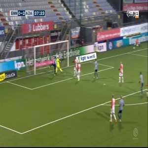 Emmen 0-[3] Ajax - Lassina Traoré 38'
