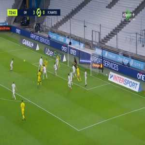 Olympique Marseille 3-[1] Nantes - Ludovic Blas 73'