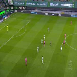 Sporting 0-1 Moreirense - Neto OG 3'