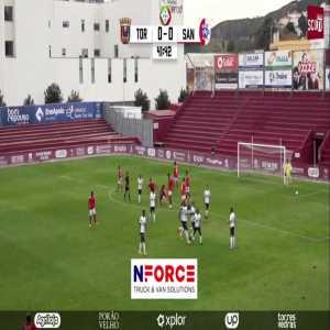 Torreense 1-0 União Santarém | Onyekachi Silas 42' (Portuguese 3rd Division)