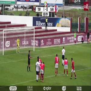 Torreense 2-0 União Santarém | Filipe Andrade 66' (Portuguese 3rd Division)
