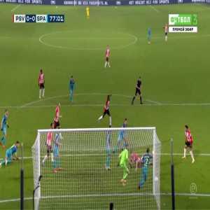 PSV 1-0 Sparta Rotterdam - Donyell Malen 78'