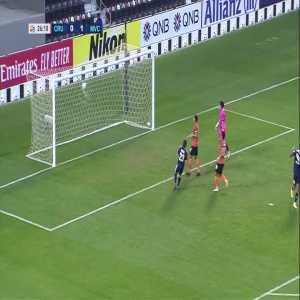 Chiangrai United 0-(2) Melbourne Victory - Ben Folami lob goal