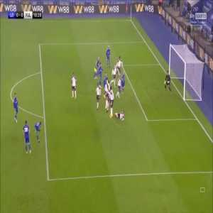 Leicester hit the woodwork twice against Fulham 0-0 - 19'