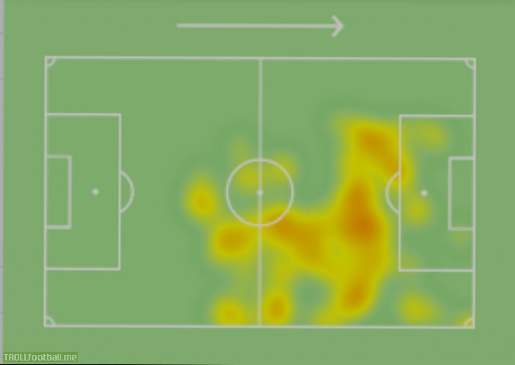 Leo Messi's heat map against Osasuna yesterday resembled a goat.