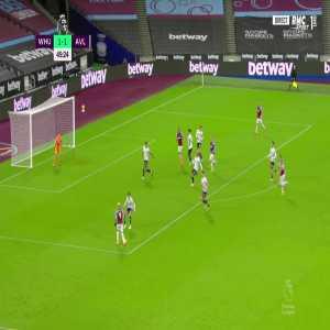 West Ham [2] - 1 Aston Villa - Jarrod Bowen 46'