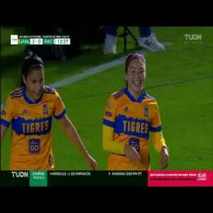 [Liga MX Femenil Apertura 2020 Quarter-Finals] Tigres 4 - 1 Pachuca (6-2 on aggregate) | Highlights
