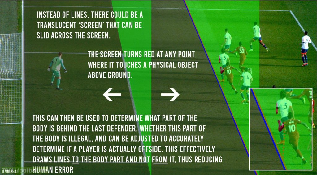 My thoughts on how VAR for offside could be improved (without scrapping it)