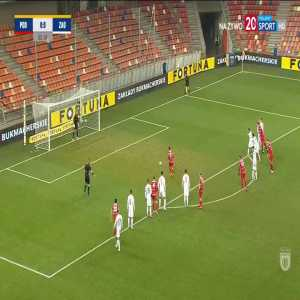 Podbeskidzie Bielsko-Biała 1-0 Zagłębie Lubin - Serhiy Myakushko PK 63' (Polish Cup)