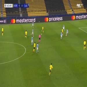 Dortmund 1-0 Lazio - Raphael Guerreiro 44'