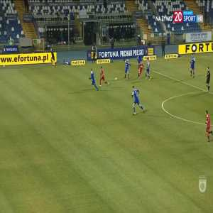Stal Mielec 0-1 Piast Gliwice - Tiago Alves 10' (Polish Cup)