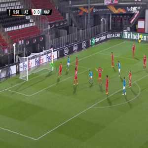 AZ Alkmaar 0-1 Napoli - Dries Mertens 6'