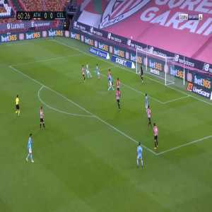 Athletic Bilbao 0-1 Celta Vigo - Hugo Mallo 61'