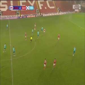 Barnsley 0-2 Bournemouth - Dominic Solanke 45+2'