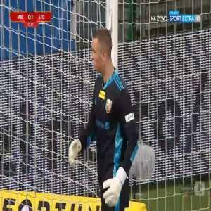 Miedź Legnica 0-1 Stomil Olsztyn - Wojciech Łuczak 38' (Polish I liga)