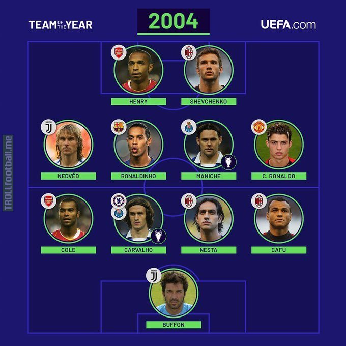 2004 UEFA Team of the Year