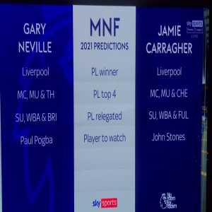 Jamie Carragher reaction to Neville choosing Pogba as his player to watch for 2021.